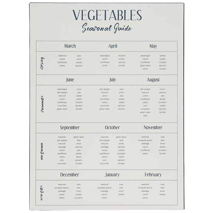 Metallikyltti Vegetables Seasonal Guide